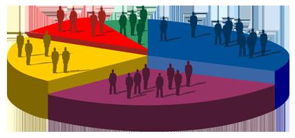 Business Area di Successo - L'Azienda IT Consulting